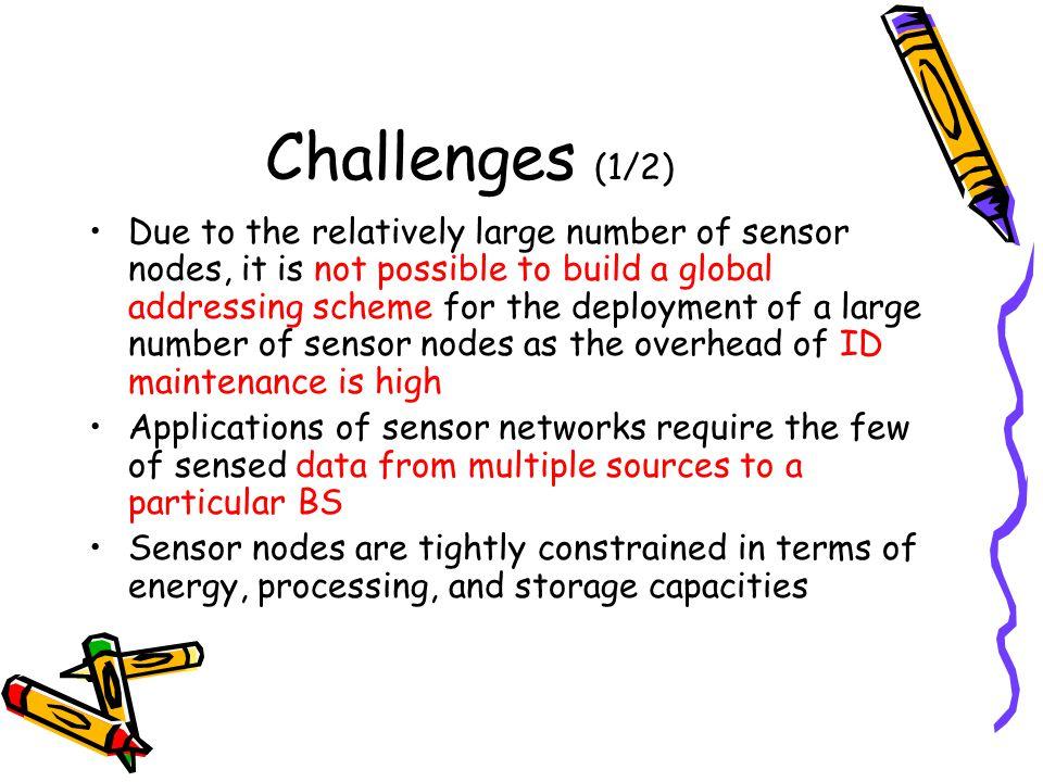 Challenges (1/2)