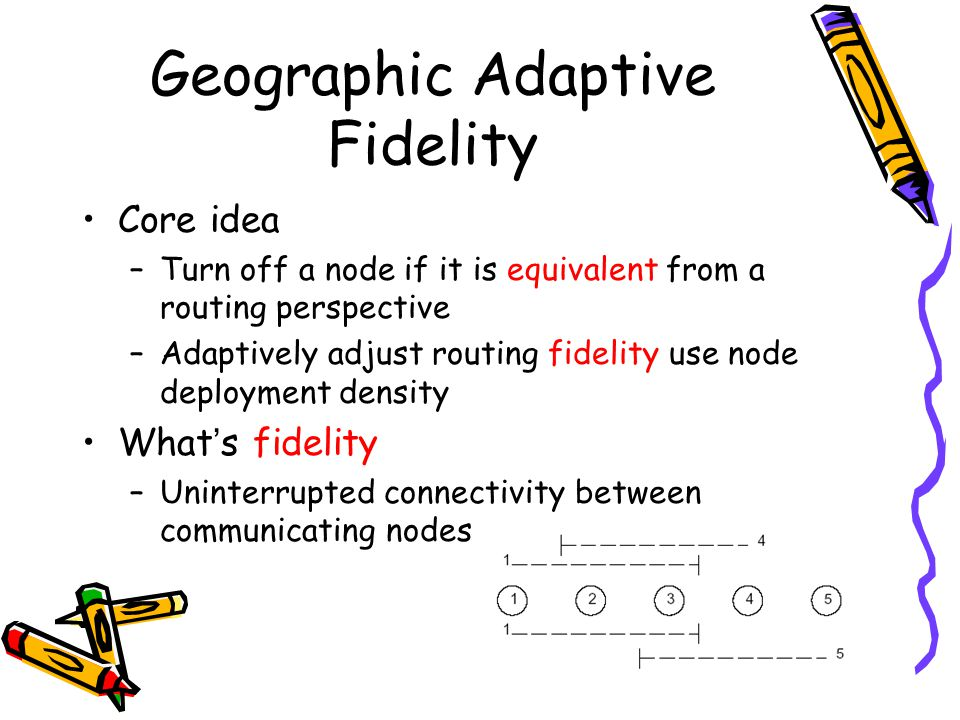 Geographic Adaptive Fidelity