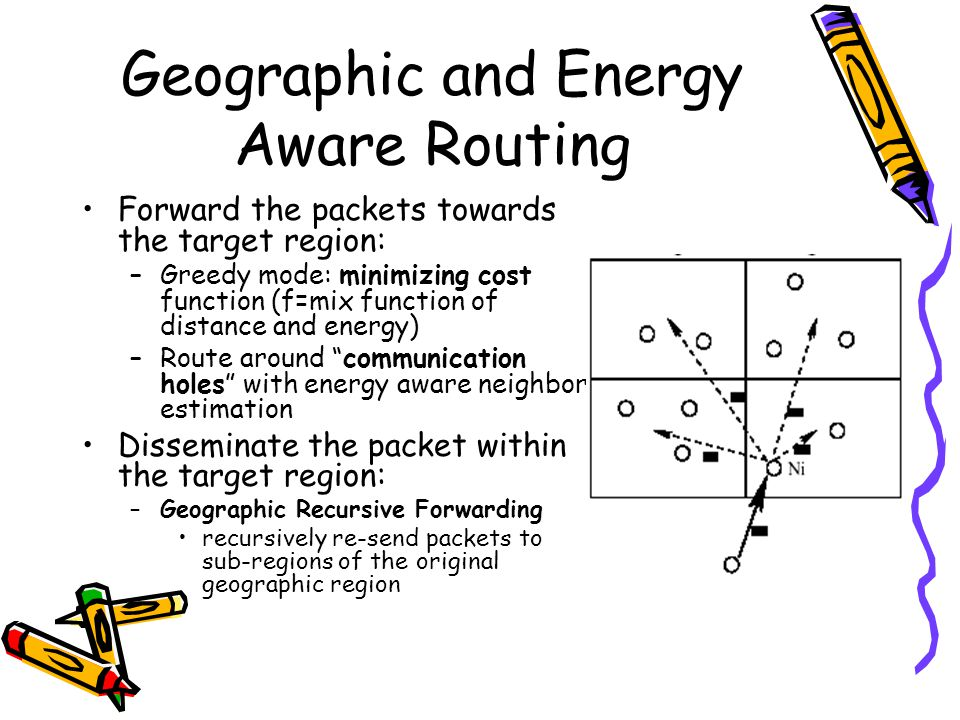 Geographic and Energy Aware Routing