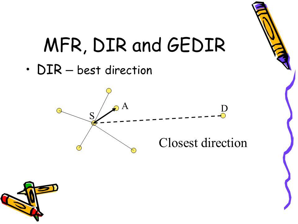 MFR, DIR and GEDIR DIR – best direction A D S Closest direction