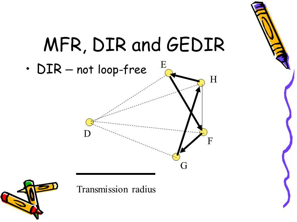 MFR, DIR and GEDIR E DIR – not loop-free H D F G Transmission radius