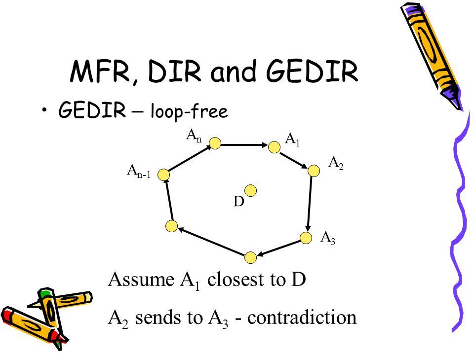 MFR, DIR and GEDIR GEDIR – loop-free Assume A1 closest to D