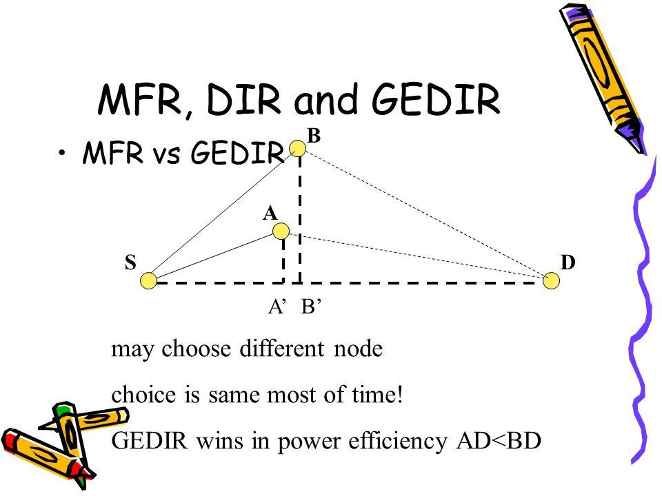 MFR, DIR and GEDIR MFR vs GEDIR may choose different node
