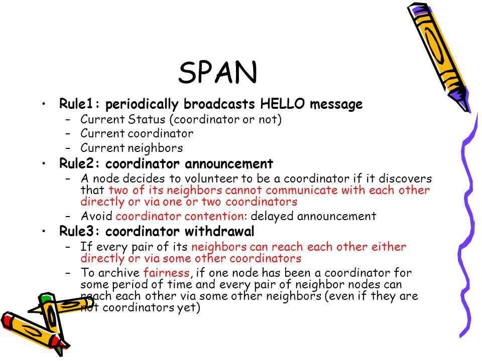 SPAN Rule1: periodically broadcasts HELLO message