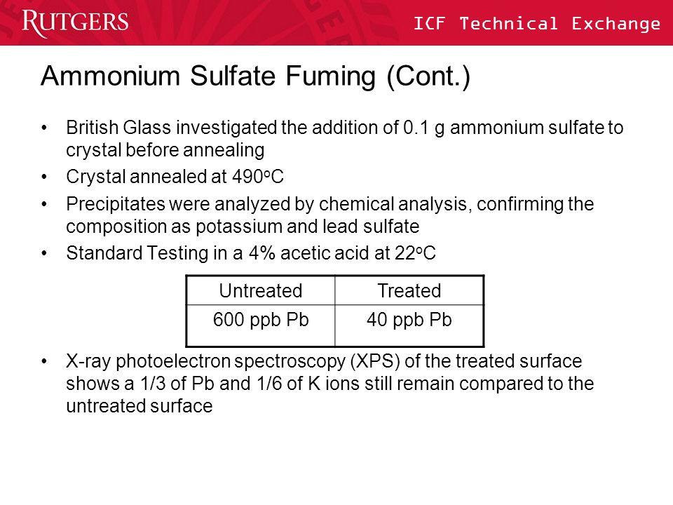 Ammonium Sulfate Fuming (Cont.)