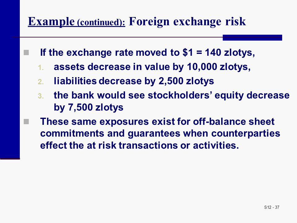 Example (continued): Foreign exchange risk