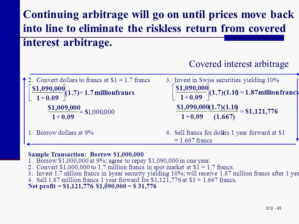 Continuing arbitrage will go on until prices move back into line to eliminate the riskless return from covered interest arbitrage.