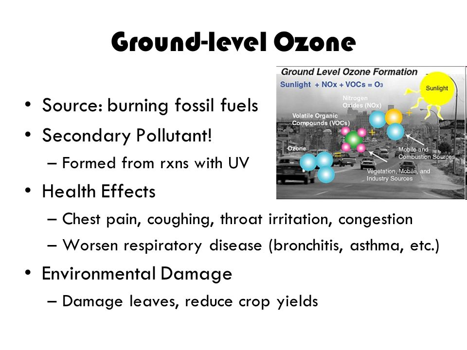 Ground-level Ozone Source: burning fossil fuels Secondary Pollutant!