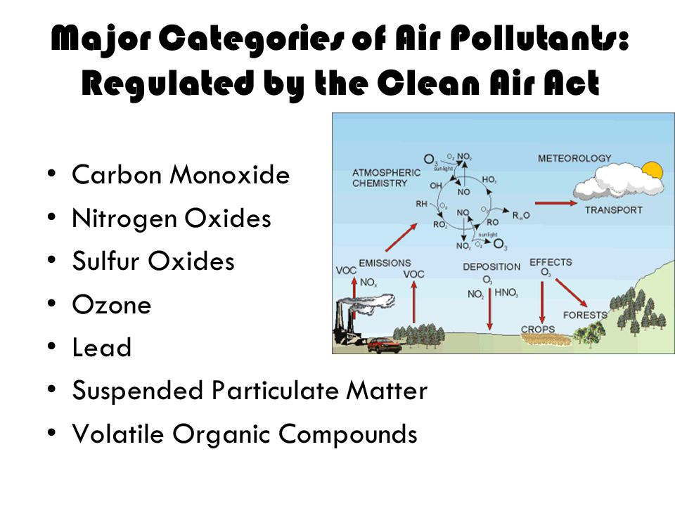Major Categories of Air Pollutants: Regulated by the Clean Air Act