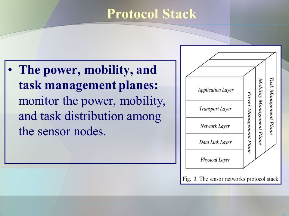 Protocol Stack The power, mobility, and task management planes: monitor the power, mobility, and task distribution among the sensor nodes.