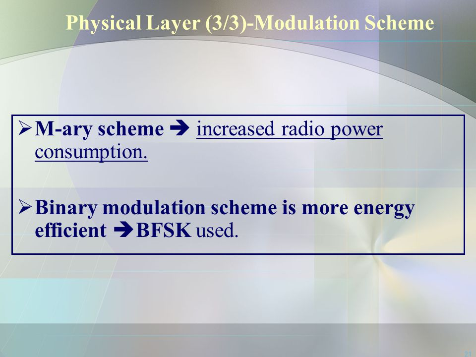Physical Layer (3/3)-Modulation Scheme