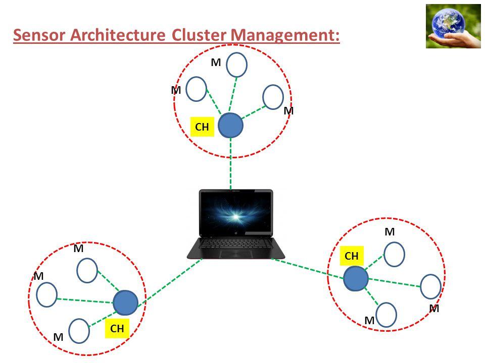 Sensor Architecture Cluster Management: