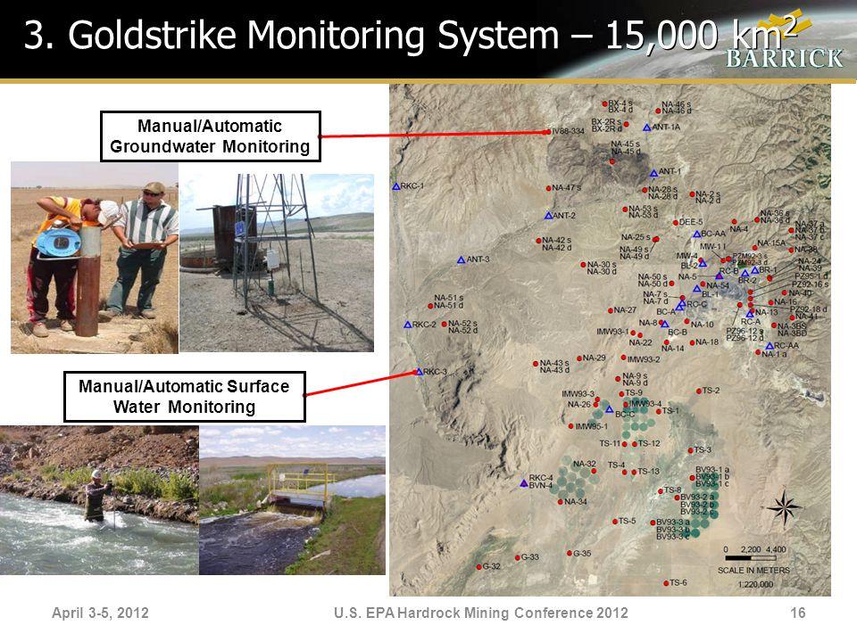 3. Goldstrike Monitoring System – 15,000 km2