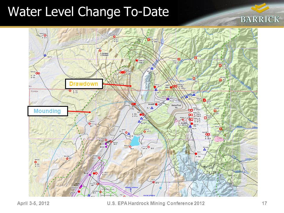 Water Level Change To-Date