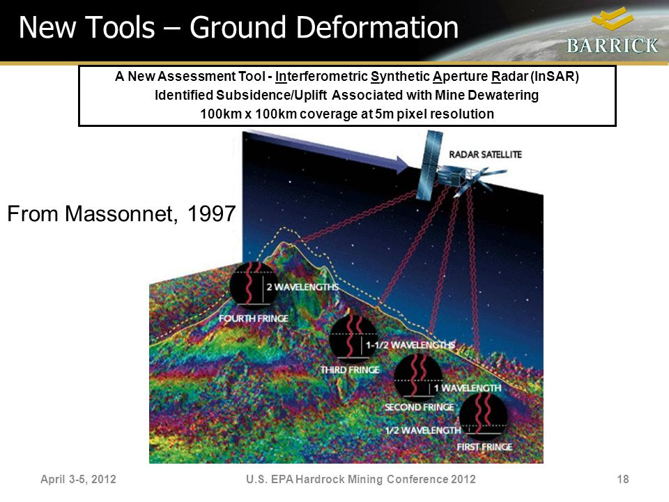New Tools – Ground Deformation