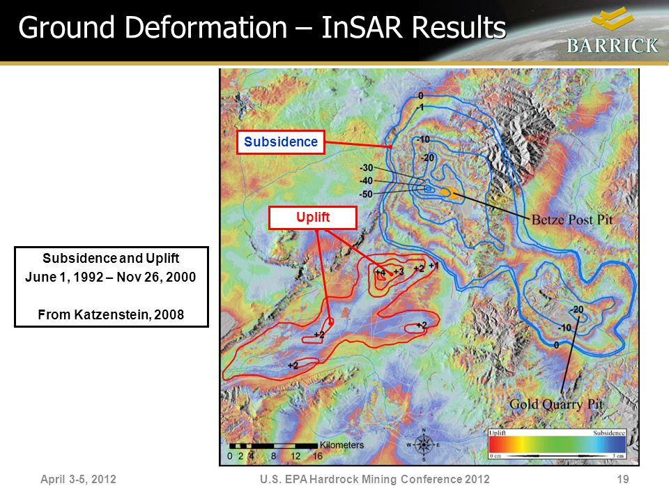 Ground Deformation – InSAR Results