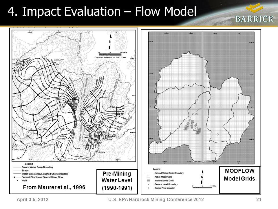 4. Impact Evaluation – Flow Model