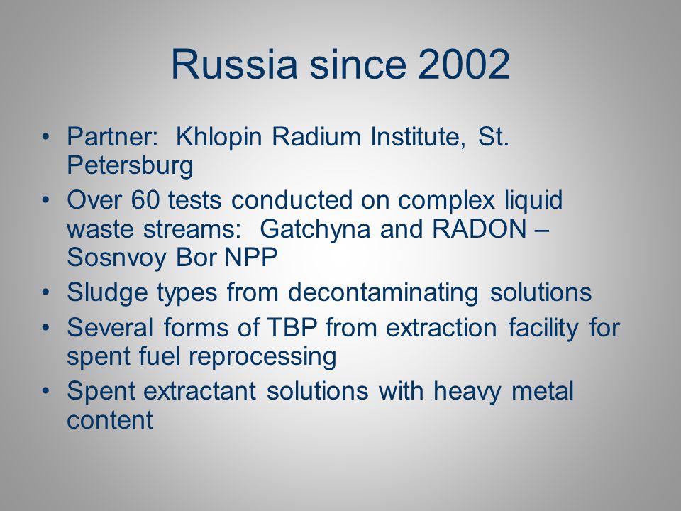 Russia since 2002 Partner: Khlopin Radium Institute, St. Petersburg