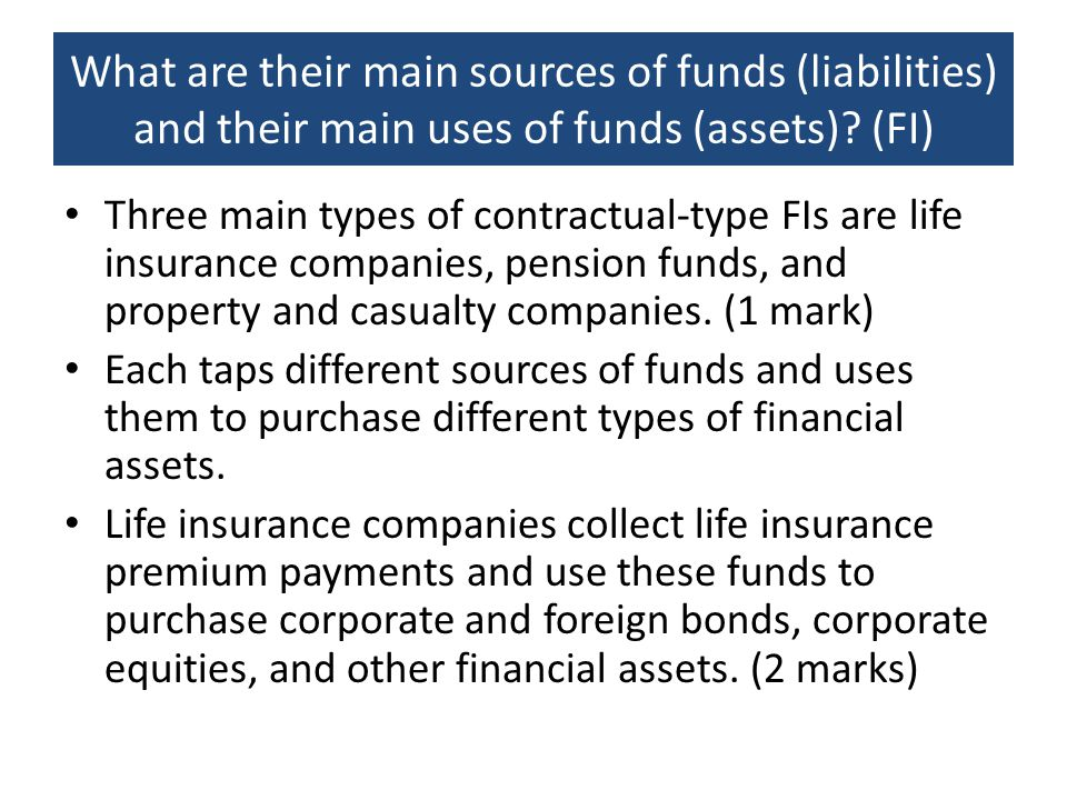 What are their main sources of funds (liabilities) and their main uses of funds (assets) (FI)