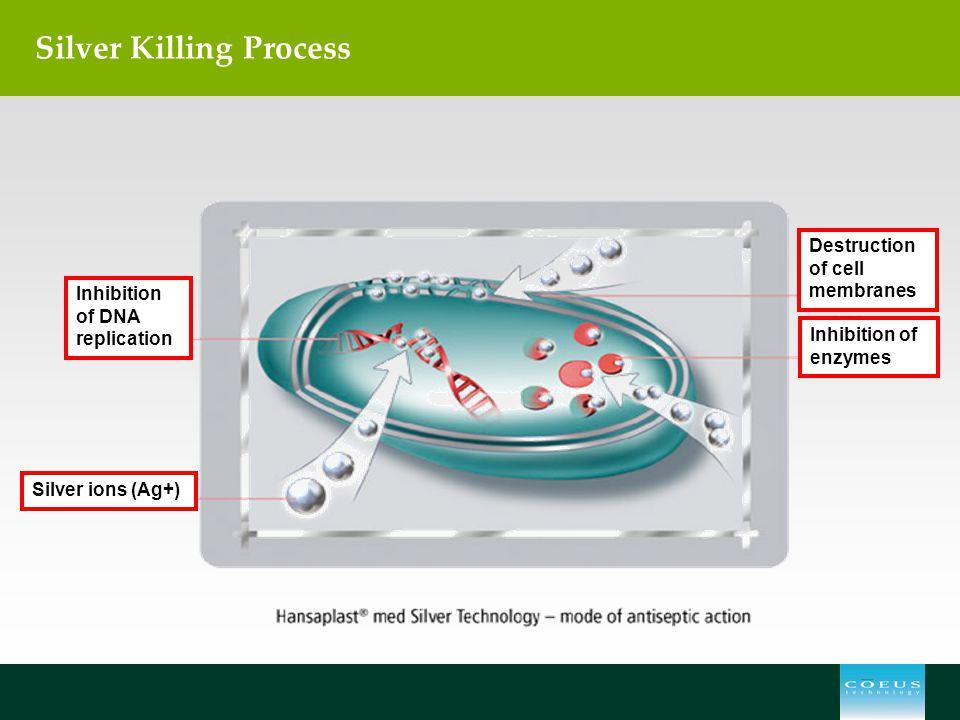 Silver Killing Process