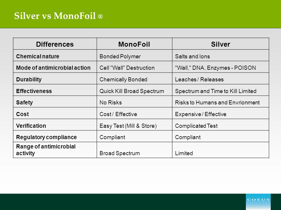 Silver vs MonoFoil ® Differences MonoFoil Silver Chemical nature