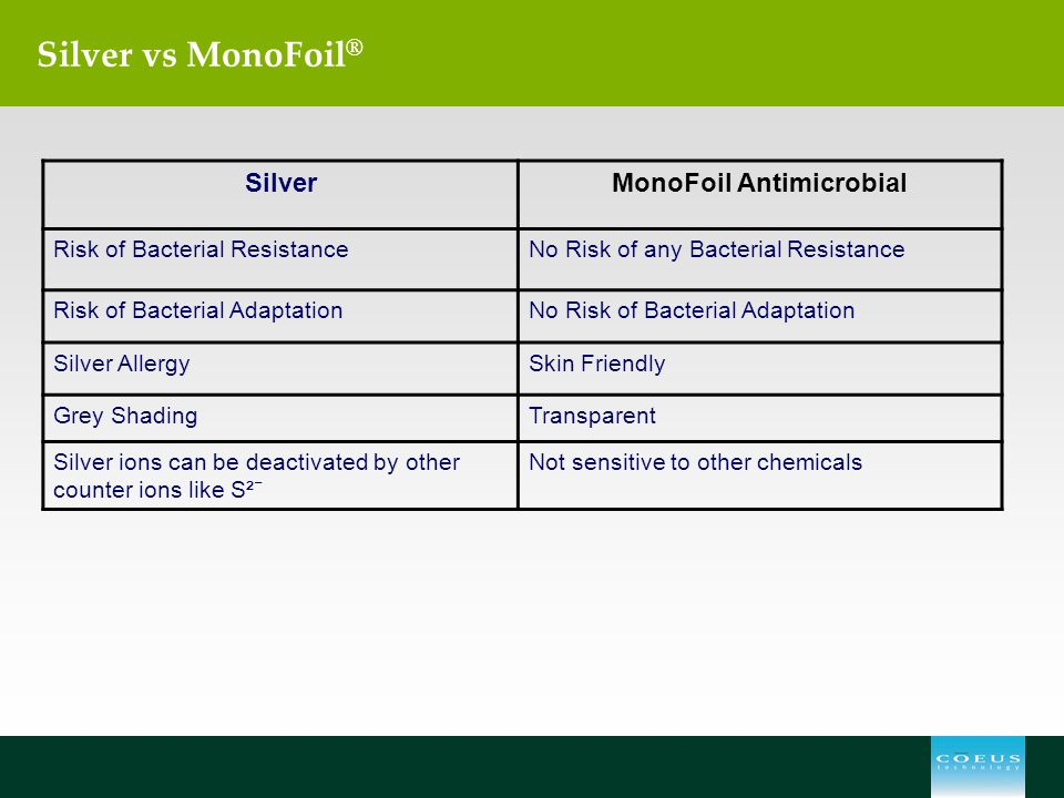 MonoFoil Antimicrobial