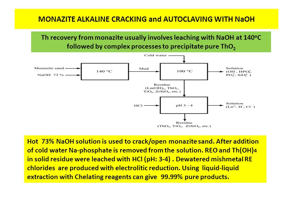 MONAZITE ALKALINE CRACKING and AUTOCLAVING WITH NaOH