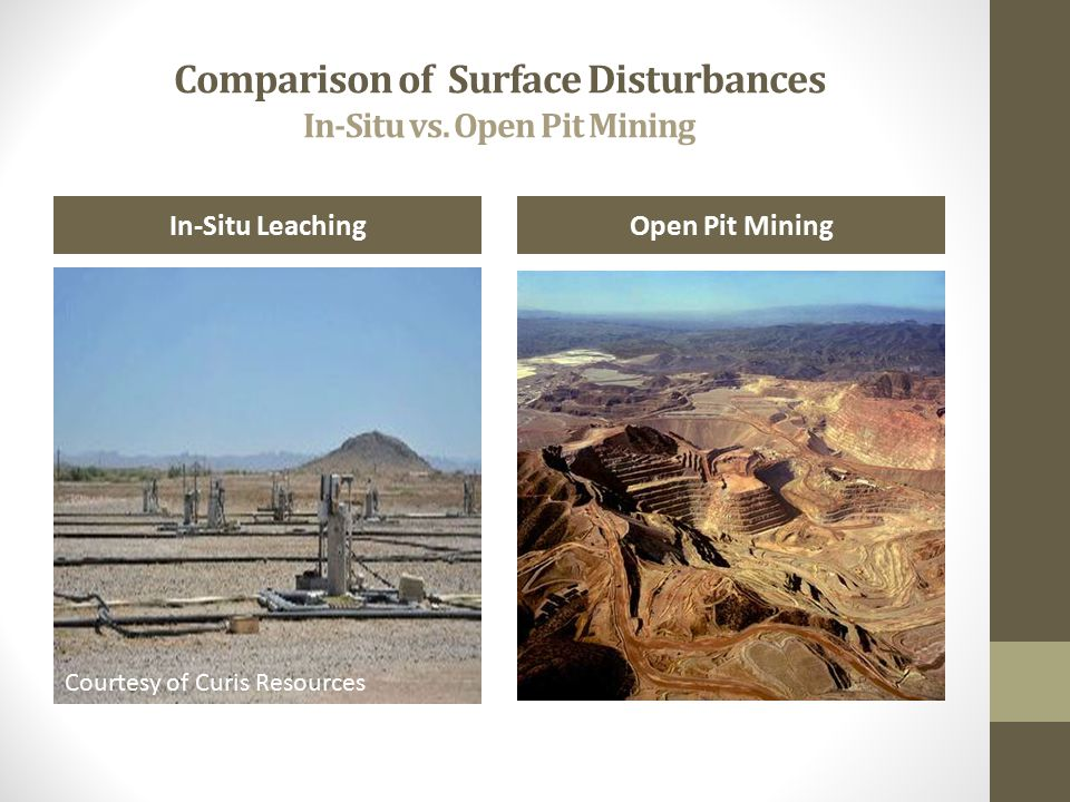 Comparison of Surface Disturbances In-Situ vs. Open Pit Mining
