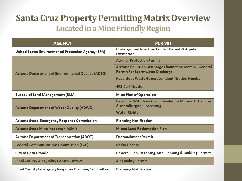 Santa Cruz Property Permitting Matrix Overview Located in a Mine Friendly Region
