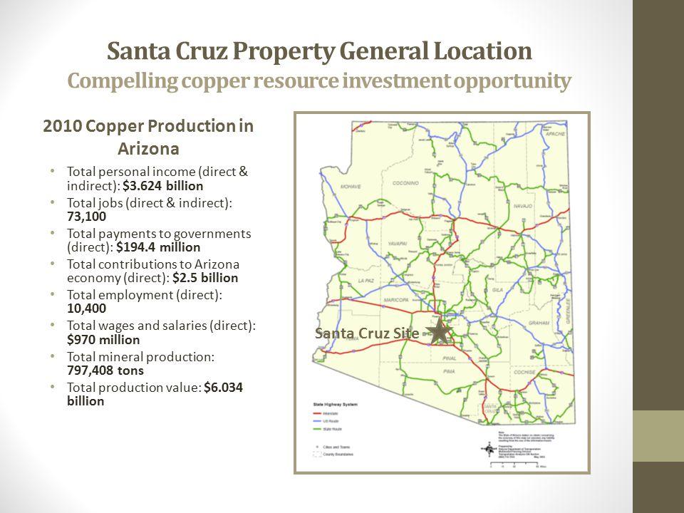 2010 Copper Production in Arizona