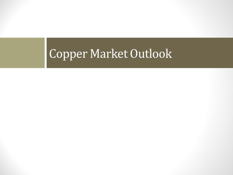 Copper Market Outlook