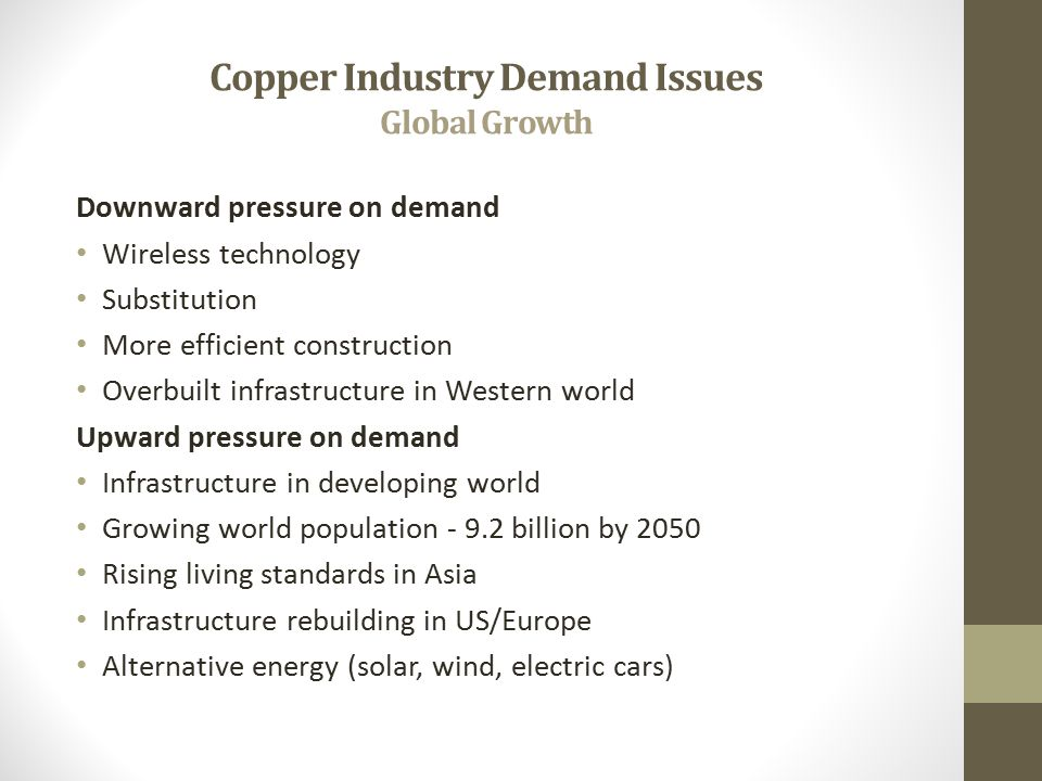 Copper Industry Demand Issues Global Growth