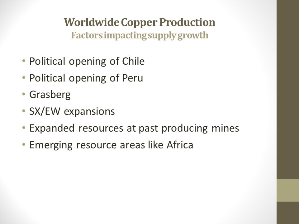 Worldwide Copper Production Factors impacting supply growth