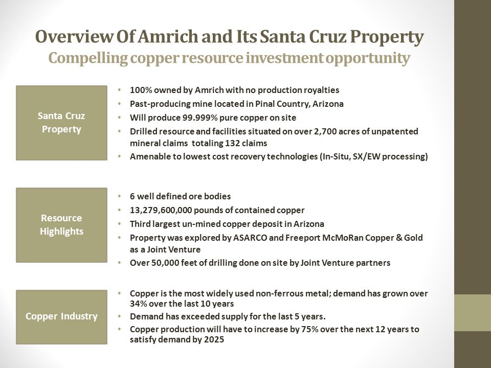 Overview Of Amrich and Its Santa Cruz Property Compelling copper resource investment opportunity