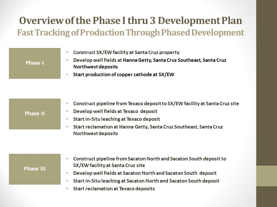 Overview of the Phase I thru 3 Development Plan Fast Tracking of Production Through Phased Development