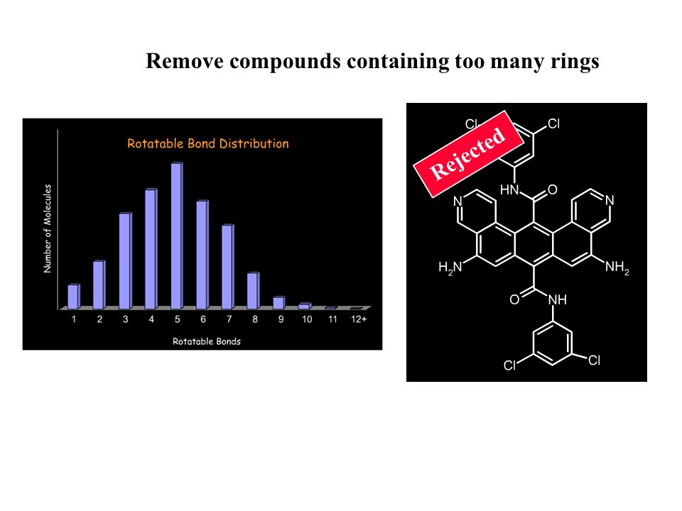 Remove compounds containing too many rings