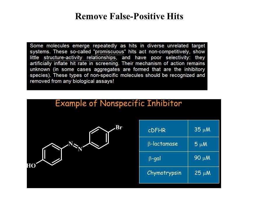 Remove False-Positive Hits