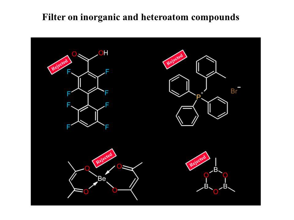 Filter on inorganic and heteroatom compounds