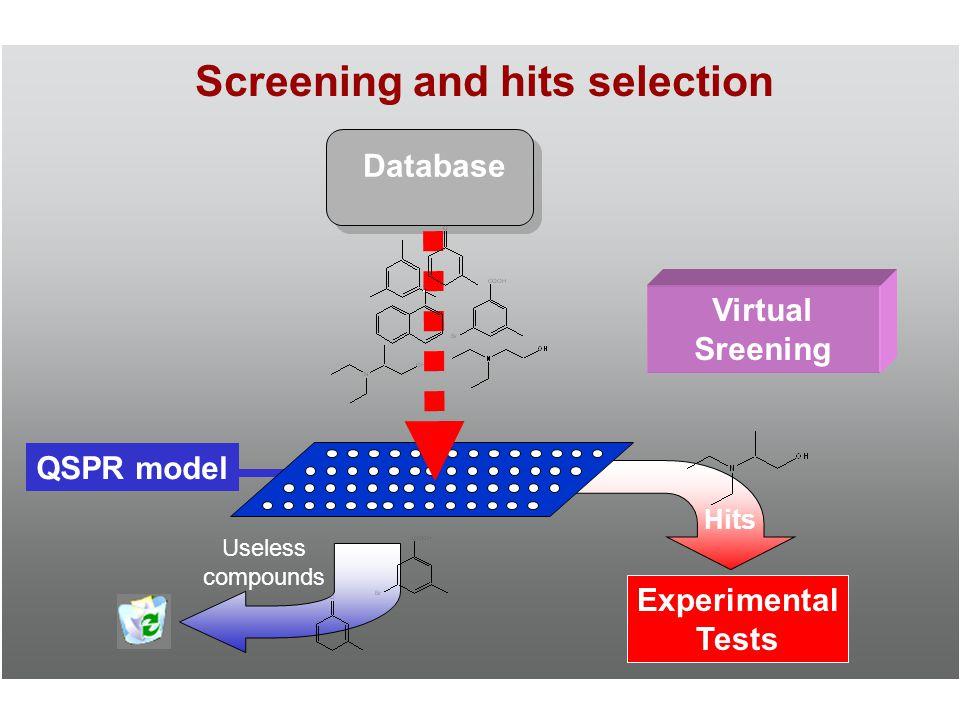 Screening and hits selection