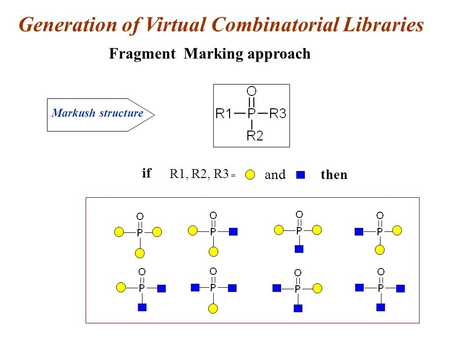 Generation of Virtual Combinatorial Libraries