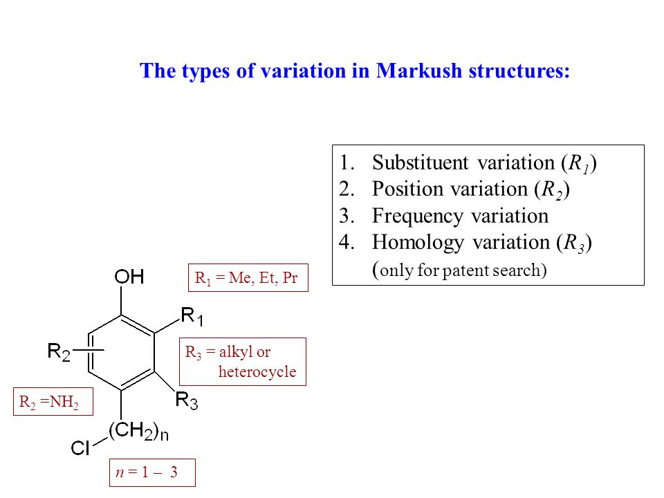 The types of variation in Markush structures: