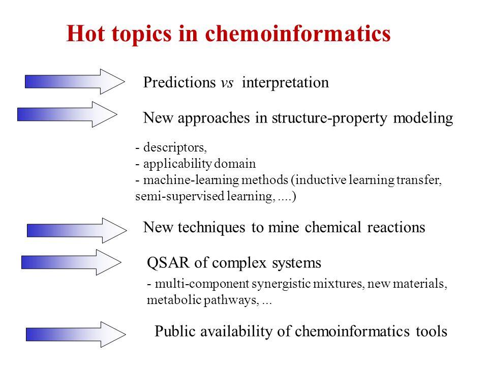 Hot topics in chemoinformatics