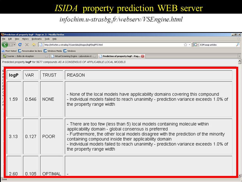 ISIDA property prediction WEB server