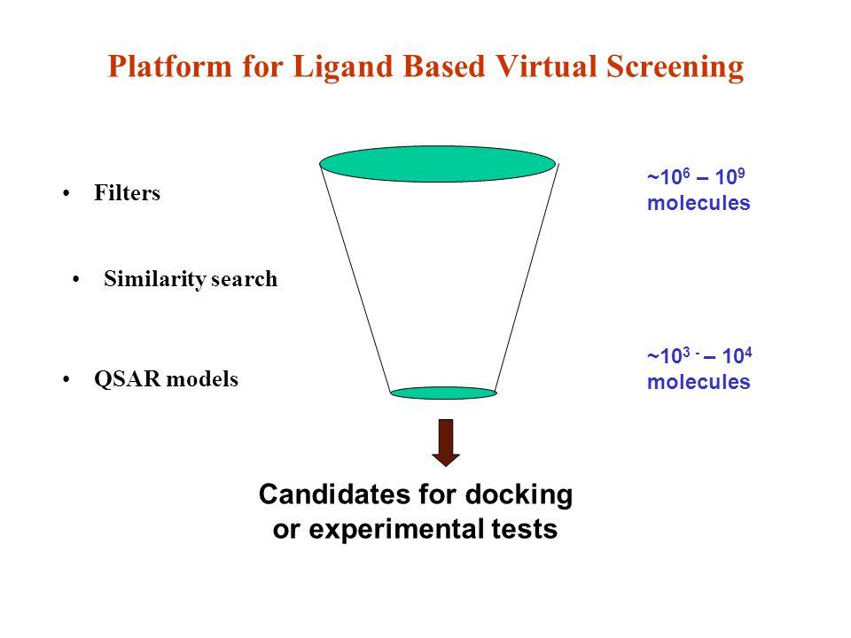 Platform for Ligand Based Virtual Screening