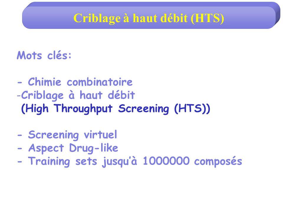 Criblage à haut débit (HTS)