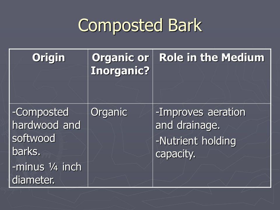 Composted Bark Origin Organic or Inorganic Role in the Medium