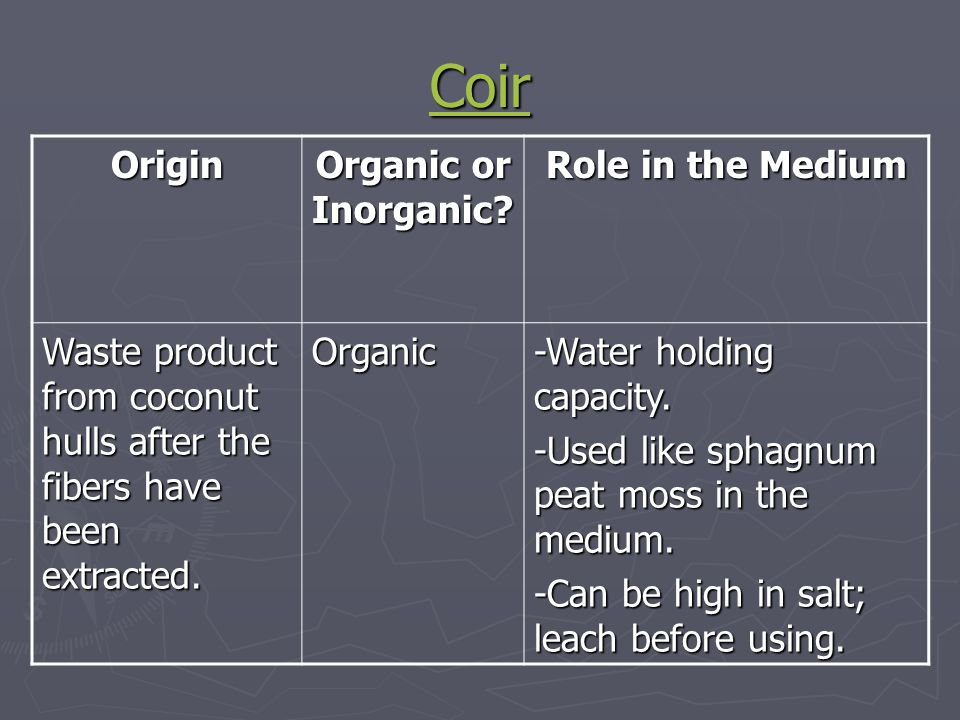 Coir Origin Organic or Inorganic Role in the Medium