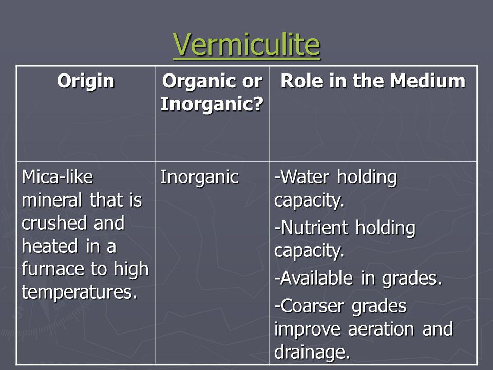Vermiculite Origin Organic or Inorganic Role in the Medium