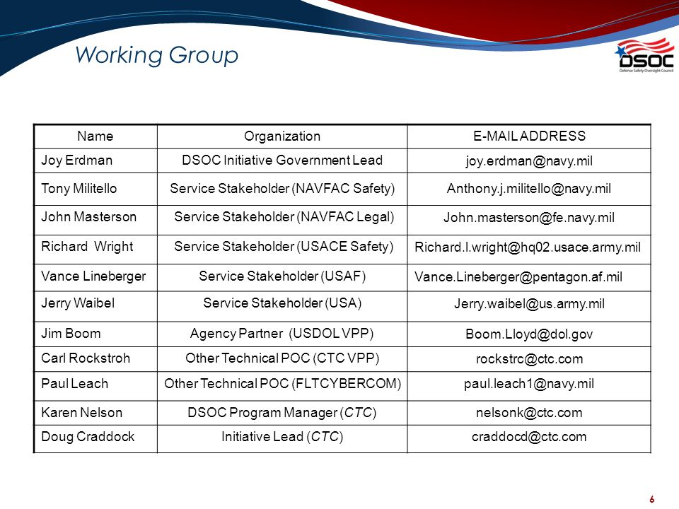 Working Group Name Organization E-MAIL ADDRESS Joy Erdman
