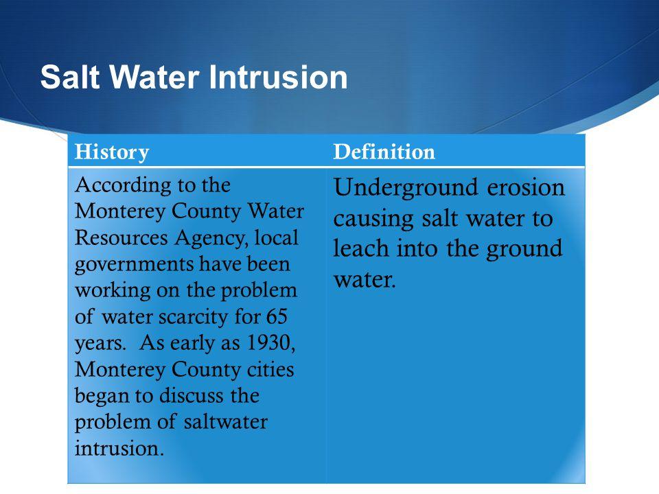 Salt Water Intrusion History. Definition.